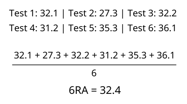 EquiRatings 6RA Ex 2-2-1-1