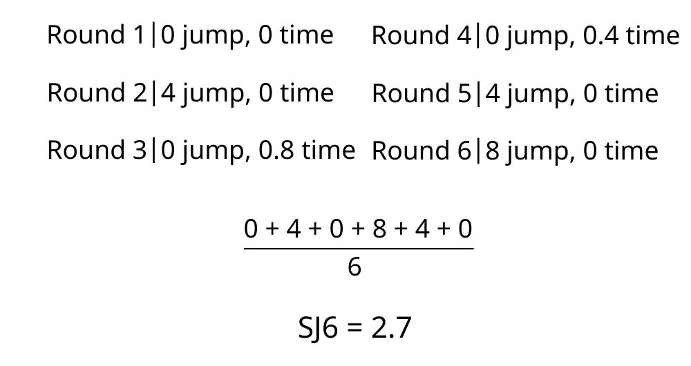 EquiRatings SJ6 ex 2-1