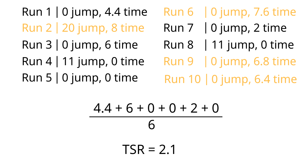 EquiRatings XCJ & TSR Example-1